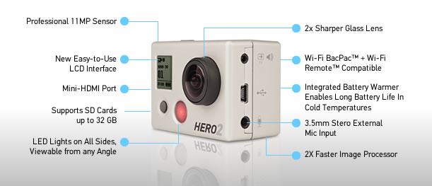 Die GoPro Hero2 HD bietet alle wichtigen Funktionen